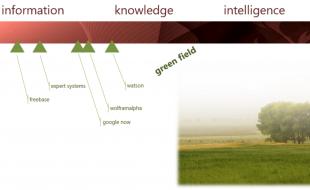 data-info-knowledge-intelligence-wisdm